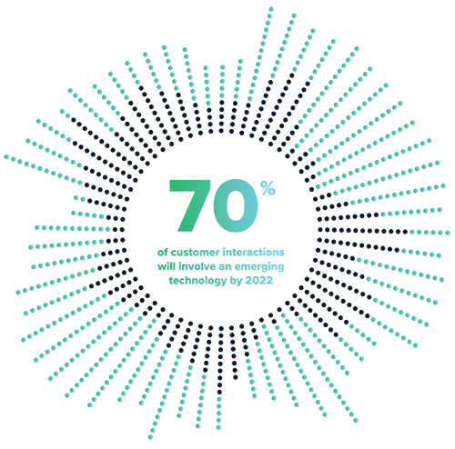 70_percent_of_customer_interactions-500-min-png