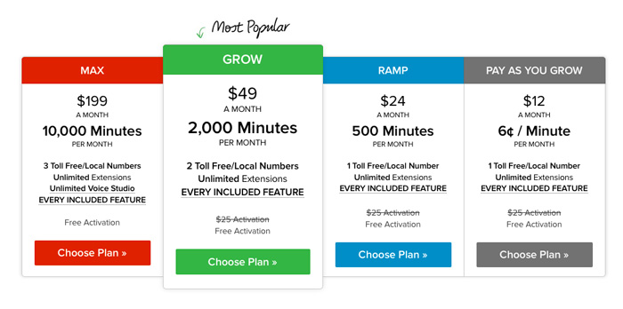 Grasshopper Sign Up Plans