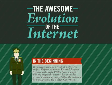 The Awesome Evolution of the Internet