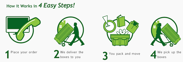 Denvers Moving Boxes 4 Easy Steps