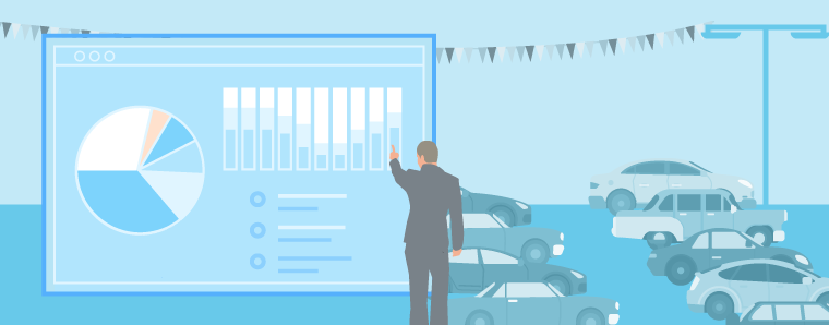 How Call Analytics will help your auto dealership