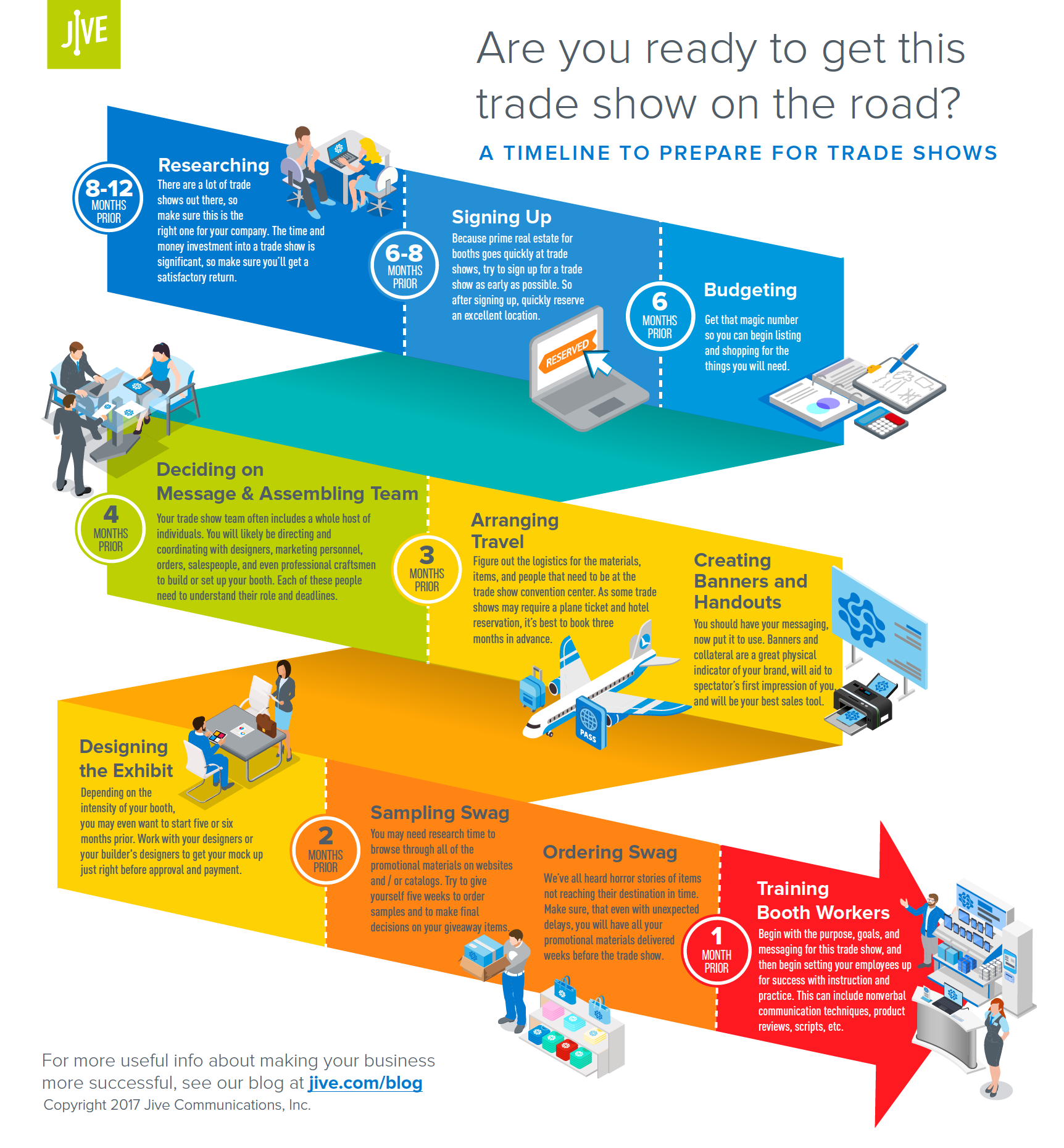 Tradeshow Timeline Infographic:Are You Ready to Get This Trade Show On the Road