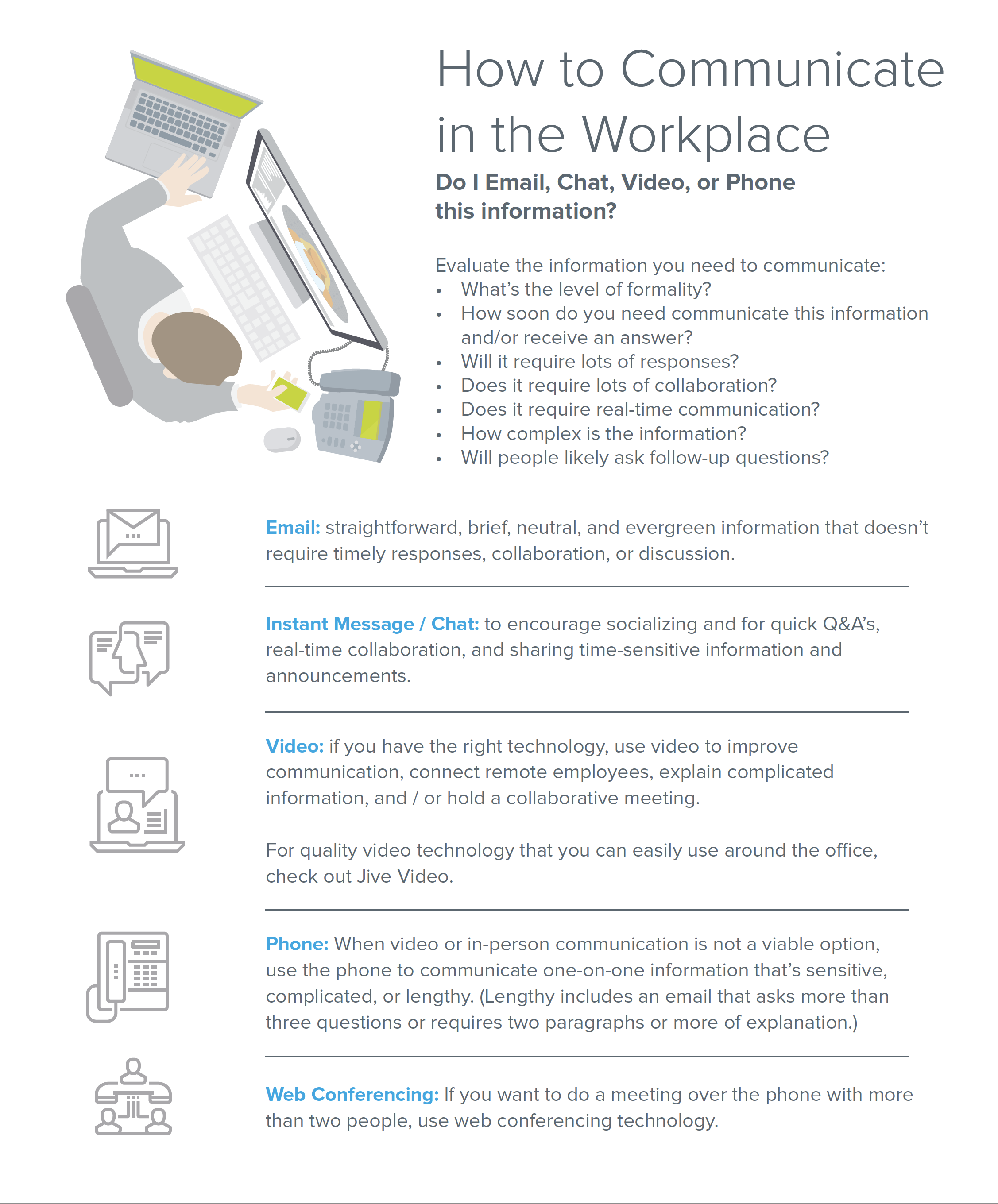 Workplace Communication Infographic Jive