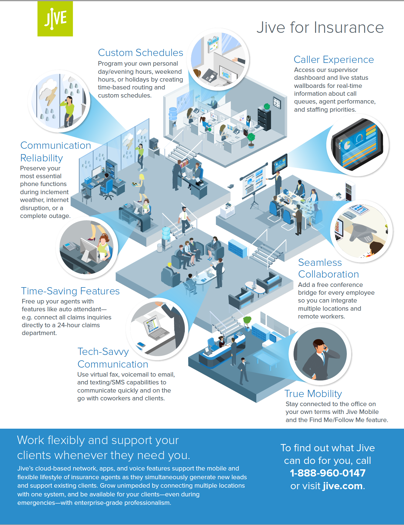 Jive for Insurance Infographic Business Phone System