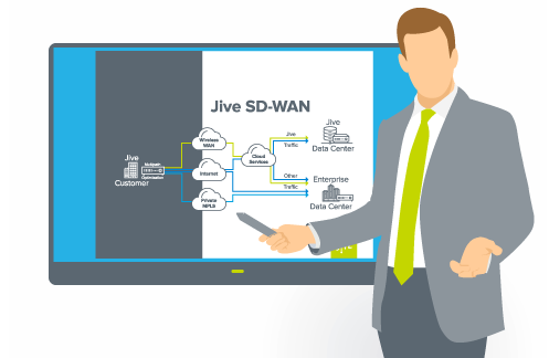 Explaining SD-WAn to Executives