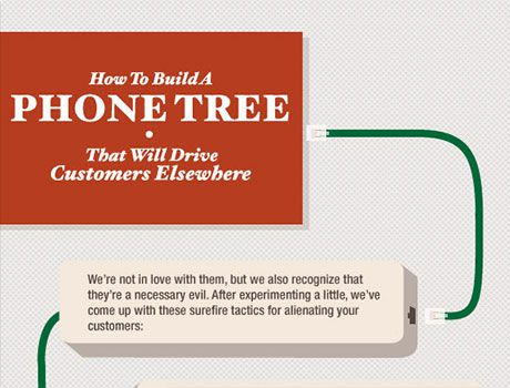 How to Build a Phone Tree That Will Drive Customers Elsewhere