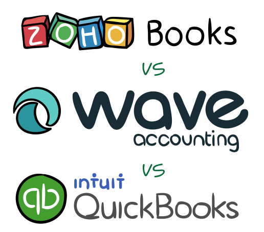 Wave vs. Zoho vs. Zoho vs. QuickBooks
