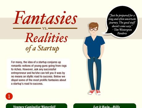 Fantasies vs. Realities of a Startup
