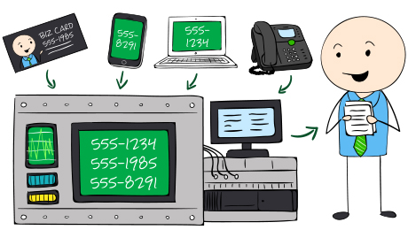 Business Phone System Setups in 30 Minutes