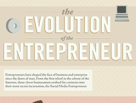 The Evolution of the Entrepreneur