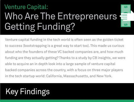 Venture Capital: Who Are The Entrepreneurs Getting Funding?