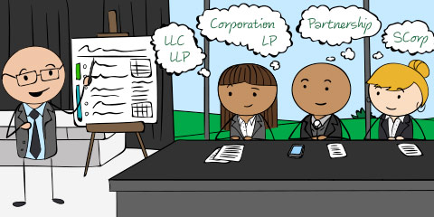 Determining the Legal Structure of Your Business