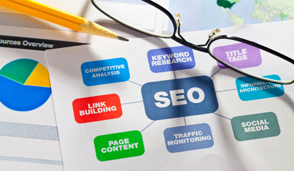 Balanced SEO Approach
