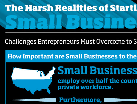 The Harsh Realities of Starting a Small Business