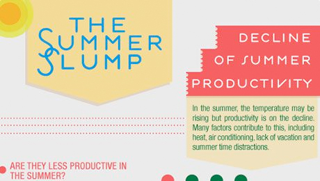The Summer Slump: Decline of Productivity