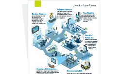 visual-use-case-jive-law-firm-png