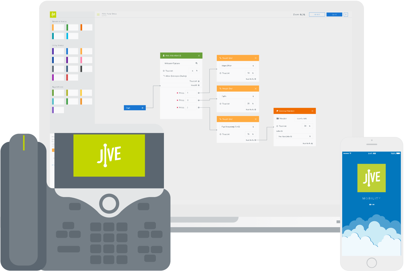 Business Phone System and VoIP Services by Jive
