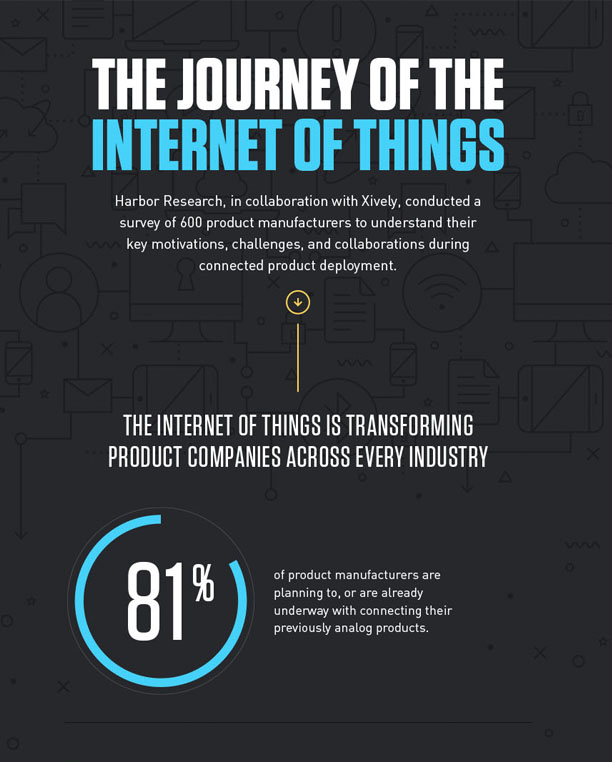 the-journey-of-the-iot-image